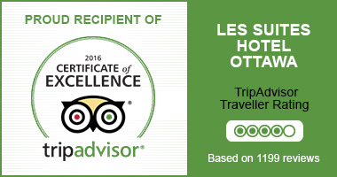 TripAdvisor Traveller Rating
